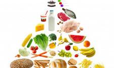 Lebensmittelpyramide 225x135 in gesunde ernährung nach der