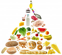 Gesunde ernährung nach der lebensmittelpyramide