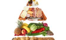 nährstoffpyramide
